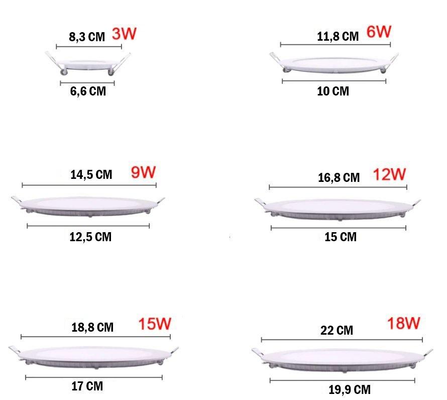 cata panel led ölçüleri